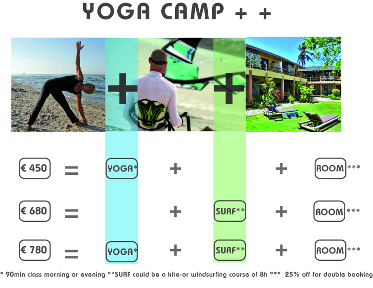 The next YOGA-KITE-CAMP is starting November 2014 at Bulabog Beach